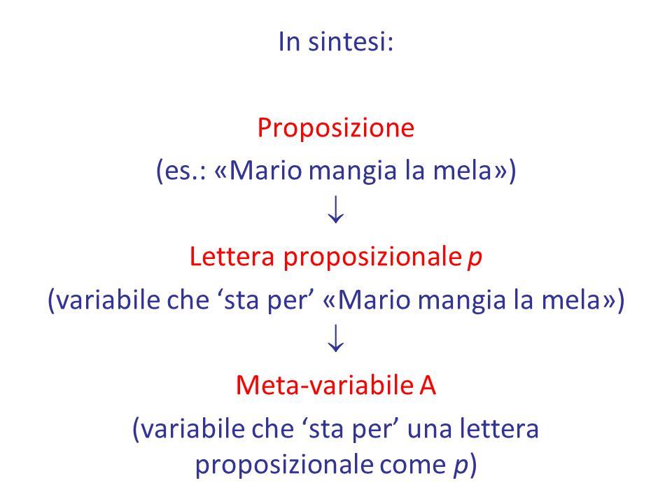 In sintesi: Proposizione (es.: «Mario mangia la mela») Lettera proposizionale p (variabile che sta per «Mario mangia la mela») Meta-variabile A (variabile che sta per una lettera proposizionale come p)