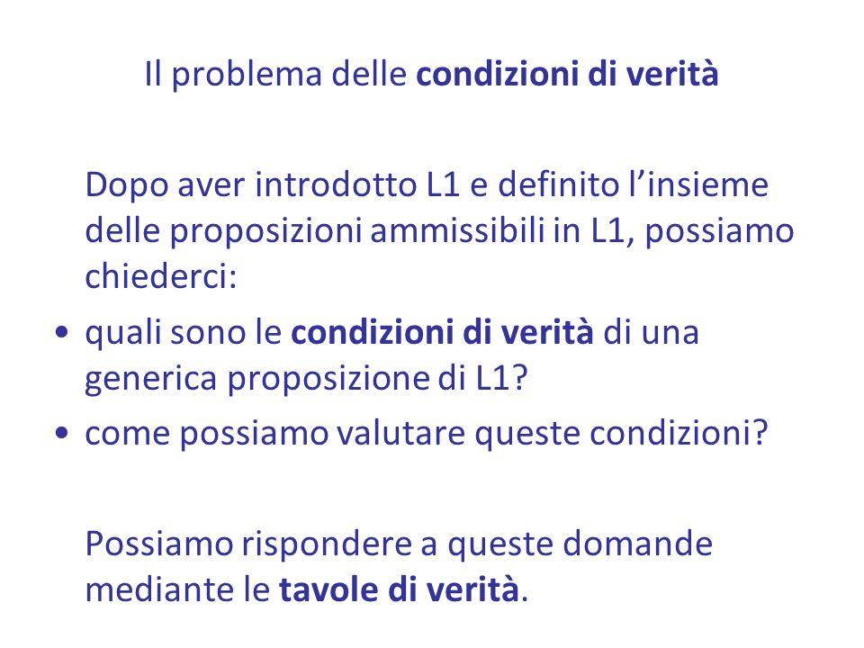 Il problema delle condizioni di verità Dopo aver introdotto L1 e definito linsieme delle proposizioni ammissibili in L1, possiamo chiederci: quali sono le condizioni di verità di una generica proposizione di L1.