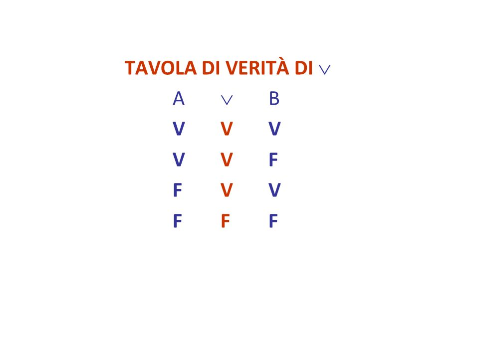 TAVOLA DI VERITÀ DI A B VVVVVV VVFVVF FVVFVV FFFFFF