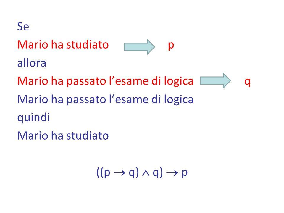 Se Mario ha studiato p allora Mario ha passato lesame di logicaq Mario ha passato lesame di logica quindi Mario ha studiato ((p q) q) p