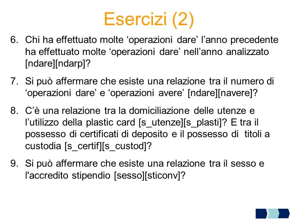 Esercizi (2) 6.Chi ha effettuato molte operazioni dare lanno precedente ha effettuato molte operazioni dare nellanno analizzato [ndare][ndarp]? 7.Si p
