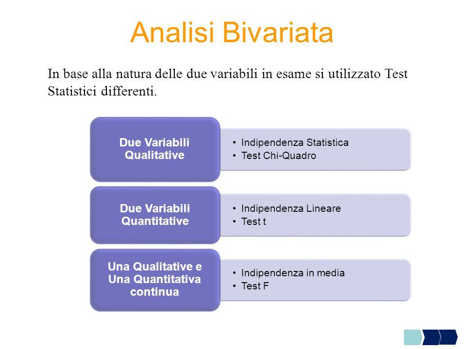 Analisi Bivariata In base alla natura delle due variabili in esame si utilizzato Test Statistici differenti. Indipendenza Statistica Test Chi-Quadro D