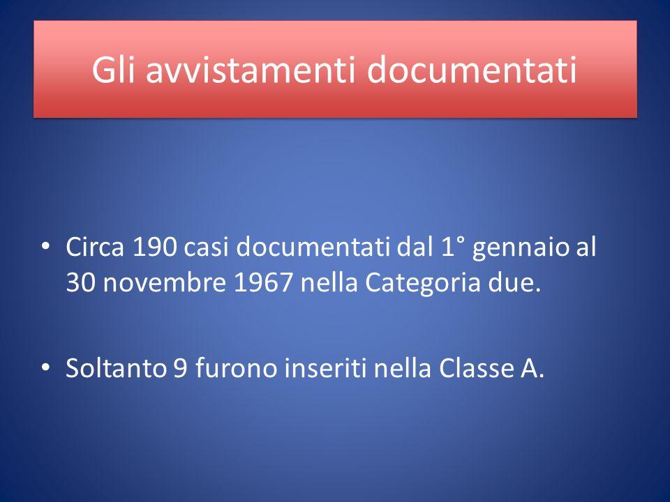 Gli avvistamenti documentati Circa 190 casi documentati dal 1° gennaio al 30 novembre 1967 nella Categoria due.