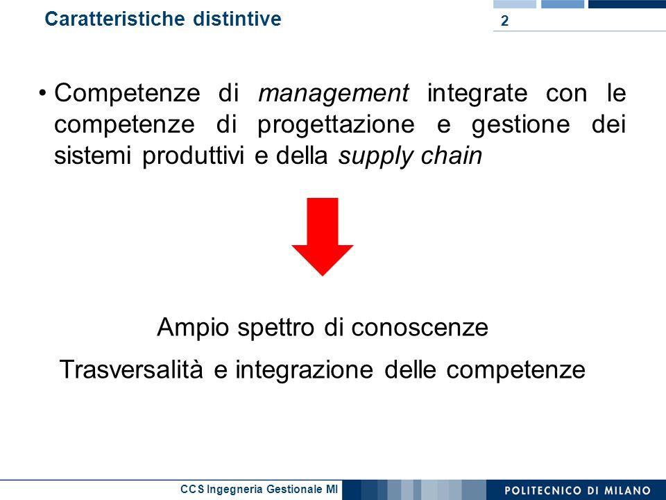 CCS Ingegneria Gestionale MI Caratteristiche distintive 2 Competenze di management integrate con le competenze di progettazione e gestione dei sistemi produttivi e della supply chain Ampio spettro di conoscenze Trasversalità e integrazione delle competenze