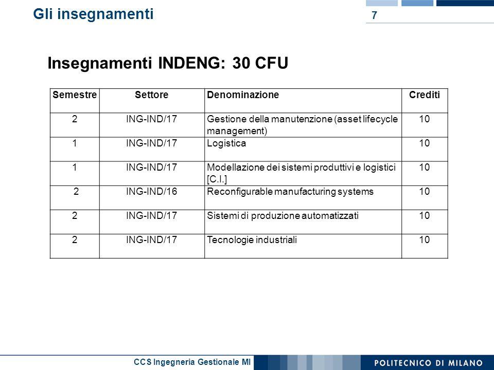 CCS Ingegneria Gestionale MI Gli insegnamenti 7 Insegnamenti INDENG: 30 CFU SemestreSettoreDenominazioneCrediti 2ING-IND/17Gestione della manutenzione (asset lifecycle management) 10 1ING-IND/17Logistica10 1ING-IND/17Modellazione dei sistemi produttivi e logistici [C.I.] 10 2ING-IND/16Reconfigurable manufacturing systems10 2ING-IND/17Sistemi di produzione automatizzati10 2ING-IND/17Tecnologie industriali10