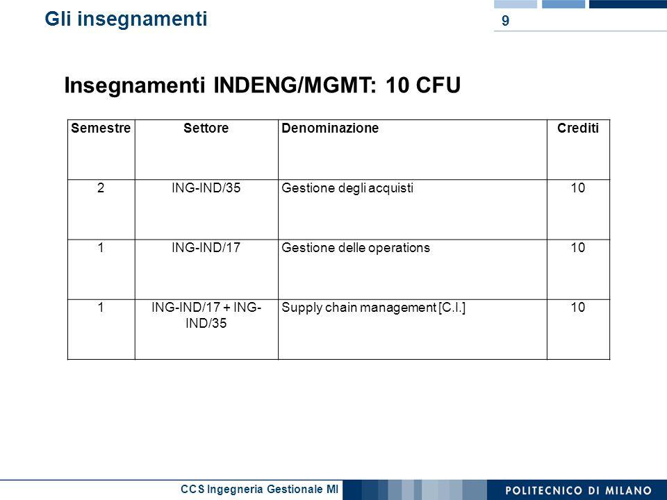 CCS Ingegneria Gestionale MI Gli insegnamenti 9 Insegnamenti INDENG/MGMT: 10 CFU SemestreSettoreDenominazioneCrediti 2ING-IND/35Gestione degli acquisti10 1ING-IND/17Gestione delle operations10 1ING-IND/17 + ING- IND/35 Supply chain management [C.I.]10