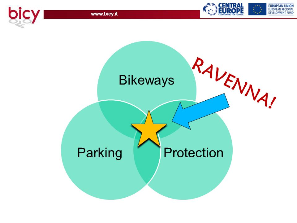 www.bicy.it Bikeways ProtectionParking RAVENNA!