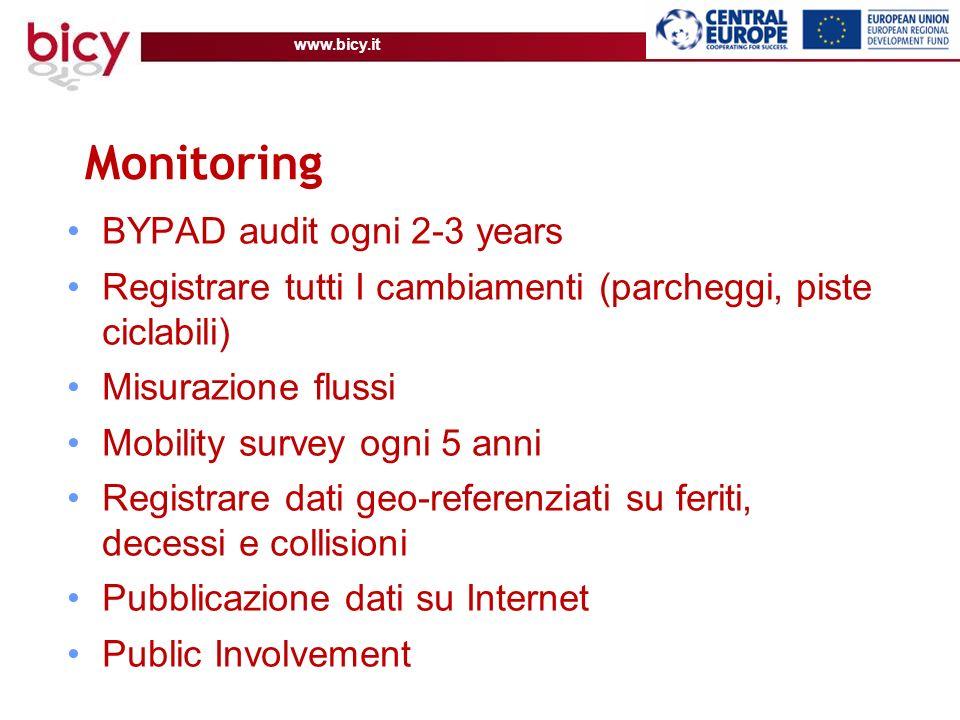 www.bicy.it Monitoring BYPAD audit ogni 2-3 years Registrare tutti I cambiamenti (parcheggi, piste ciclabili) Misurazione flussi Mobility survey ogni 5 anni Registrare dati geo-referenziati su feriti, decessi e collisioni Pubblicazione dati su Internet Public Involvement
