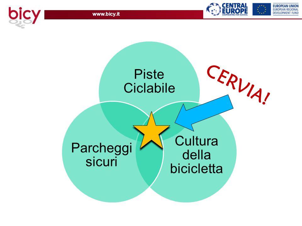 www.bicy.it Piste Ciclabile Cultura della bicicletta Parcheggi sicuri CERVIA!