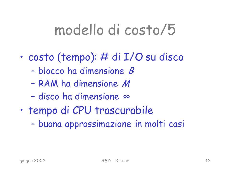 giugno 2002ASD - B-tree12 modello di costo/5 costo (tempo): # di I/O su disco –blocco ha dimensione B –RAM ha dimensione M –disco ha dimensione tempo di CPU trascurabile –buona approssimazione in molti casi