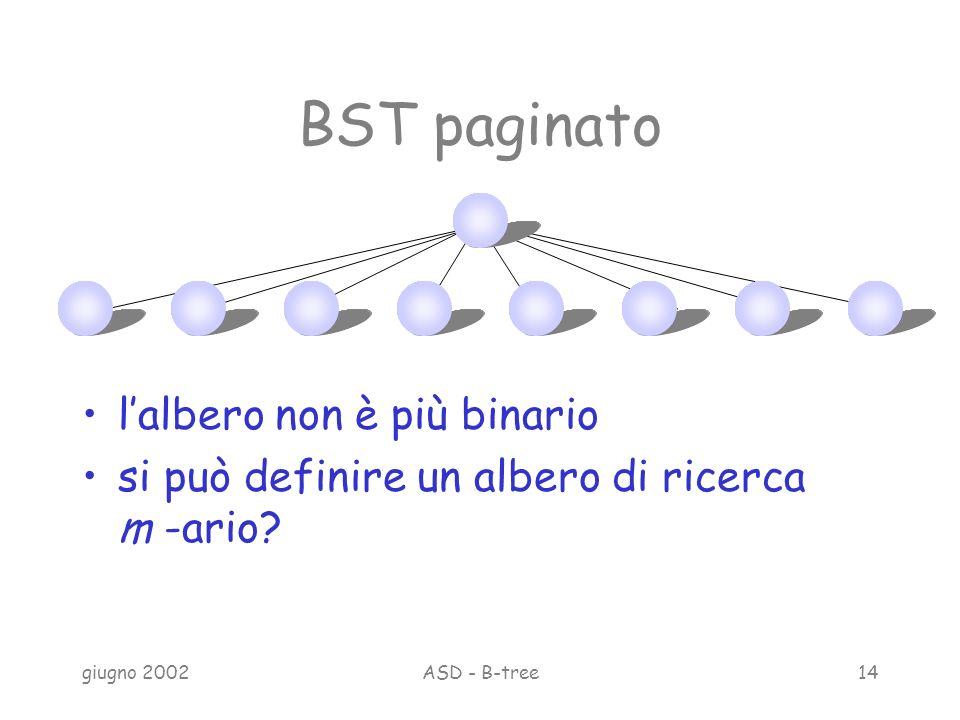 giugno 2002ASD - B-tree14 BST paginato lalbero non è più binario si può definire un albero di ricerca m -ario