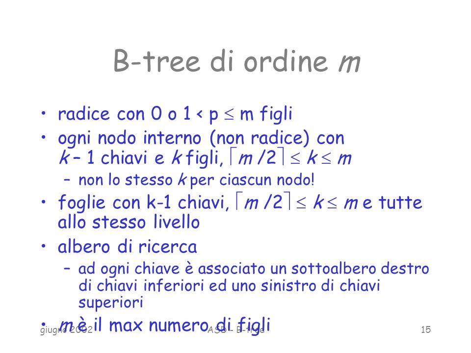 giugno 2002ASD - B-tree15 B-tree di ordine m radice con 0 o 1 < p m figli ogni nodo interno (non radice) con k – 1 chiavi e k figli, m /2 k m –non lo stesso k per ciascun nodo.