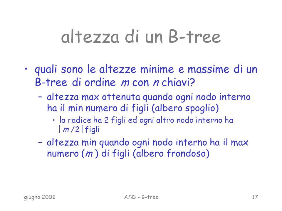 giugno 2002ASD - B-tree17 altezza di un B-tree quali sono le altezze minime e massime di un B-tree di ordine m con n chiavi.