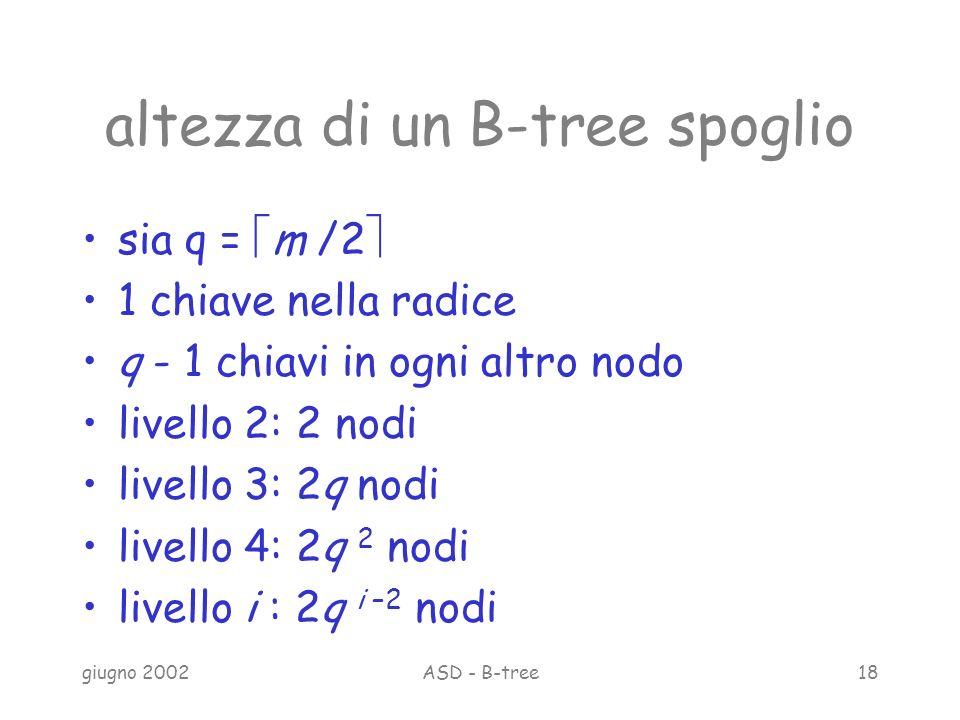 giugno 2002ASD - B-tree18 altezza di un B-tree spoglio sia q = m /2 1 chiave nella radice q - 1 chiavi in ogni altro nodo livello 2: 2 nodi livello 3: 2q nodi livello 4: 2q 2 nodi livello i : 2q i –2 nodi