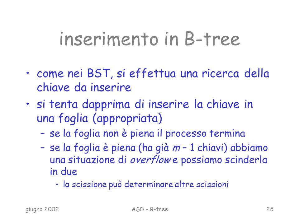 giugno 2002ASD - B-tree25 inserimento in B-tree come nei BST, si effettua una ricerca della chiave da inserire si tenta dapprima di inserire la chiave in una foglia (appropriata) –se la foglia non è piena il processo termina –se la foglia è piena (ha già m – 1 chiavi) abbiamo una situazione di overflow e possiamo scinderla in due la scissione può determinare altre scissioni