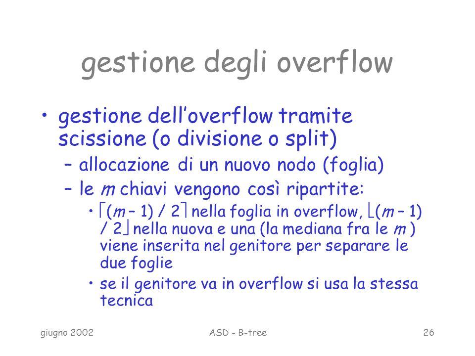 giugno 2002ASD - B-tree26 gestione degli overflow gestione delloverflow tramite scissione (o divisione o split) –allocazione di un nuovo nodo (foglia) –le m chiavi vengono così ripartite: (m – 1) / 2 nella foglia in overflow, (m – 1) / 2 nella nuova e una (la mediana fra le m ) viene inserita nel genitore per separare le due foglie se il genitore va in overflow si usa la stessa tecnica