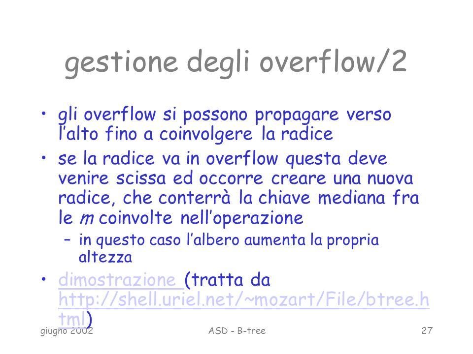 giugno 2002ASD - B-tree27 gestione degli overflow/2 gli overflow si possono propagare verso lalto fino a coinvolgere la radice se la radice va in overflow questa deve venire scissa ed occorre creare una nuova radice, che conterrà la chiave mediana fra le m coinvolte nelloperazione –in questo caso lalbero aumenta la propria altezza dimostrazione (tratta da http://shell.uriel.net/~mozart/File/btree.h tml)dimostrazione http://shell.uriel.net/~mozart/File/btree.h tml