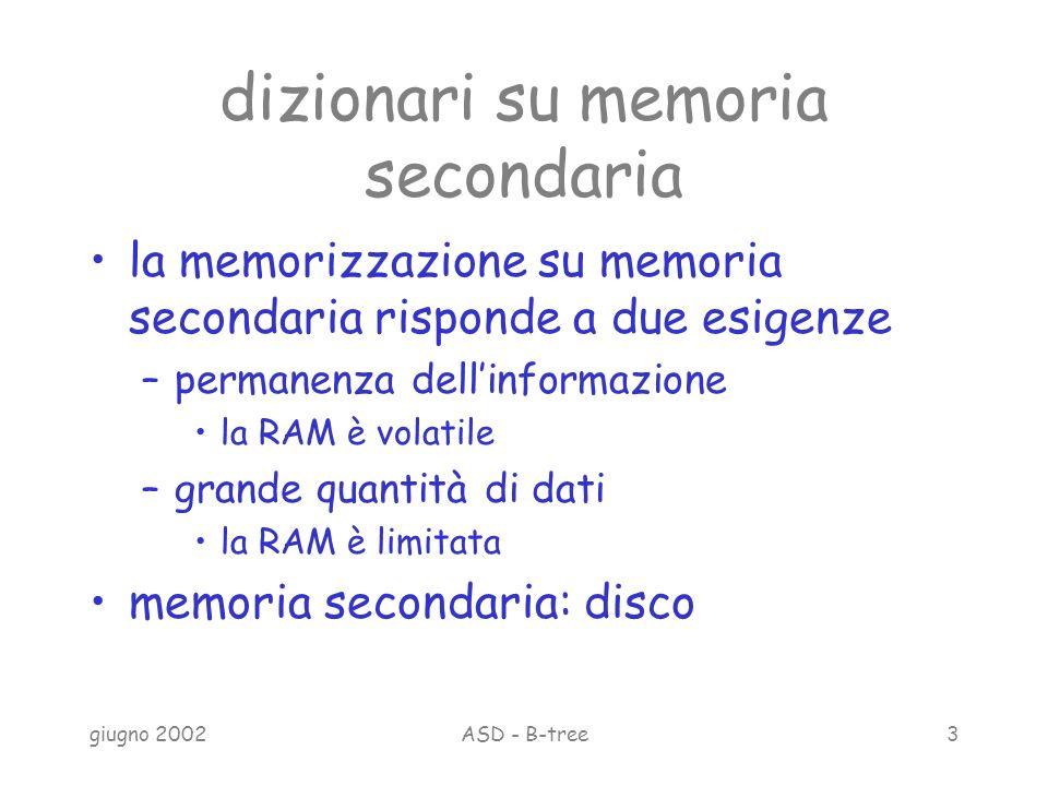 giugno 2002ASD - B-tree3 dizionari su memoria secondaria la memorizzazione su memoria secondaria risponde a due esigenze –permanenza dellinformazione la RAM è volatile –grande quantità di dati la RAM è limitata memoria secondaria: disco