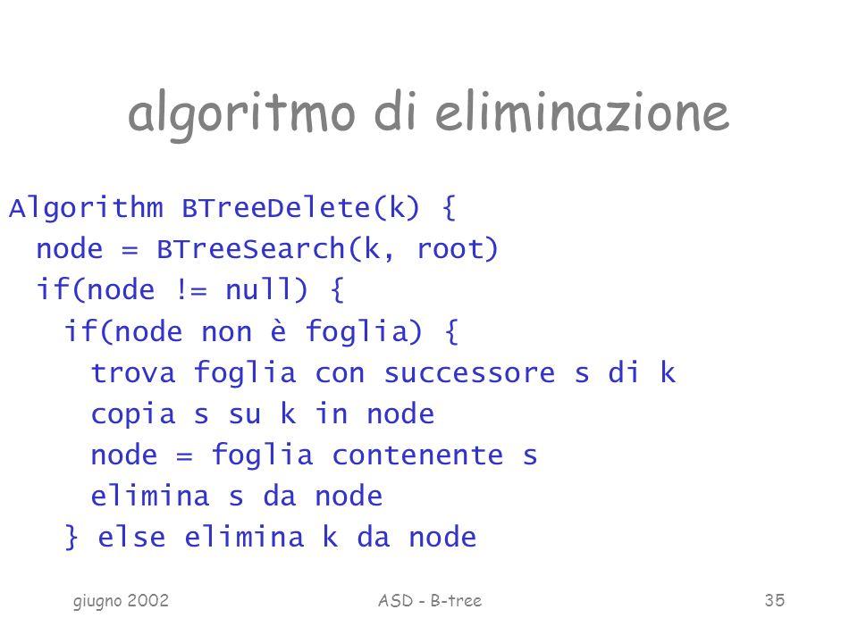 giugno 2002ASD - B-tree35 algoritmo di eliminazione Algorithm BTreeDelete(k) { node = BTreeSearch(k, root) if(node != null) { if(node non è foglia) { trova foglia con successore s di k copia s su k in node node = foglia contenente s elimina s da node } else elimina k da node