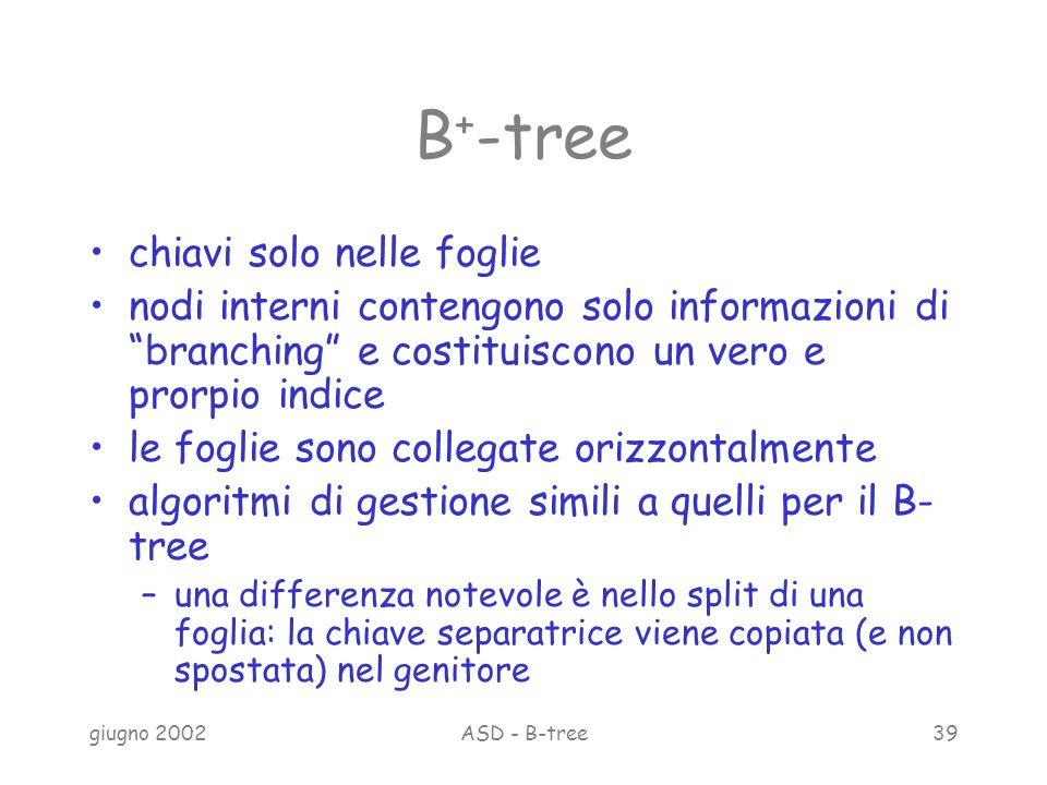 giugno 2002ASD - B-tree39 B + -tree chiavi solo nelle foglie nodi interni contengono solo informazioni di branching e costituiscono un vero e prorpio indice le foglie sono collegate orizzontalmente algoritmi di gestione simili a quelli per il B- tree –una differenza notevole è nello split di una foglia: la chiave separatrice viene copiata (e non spostata) nel genitore