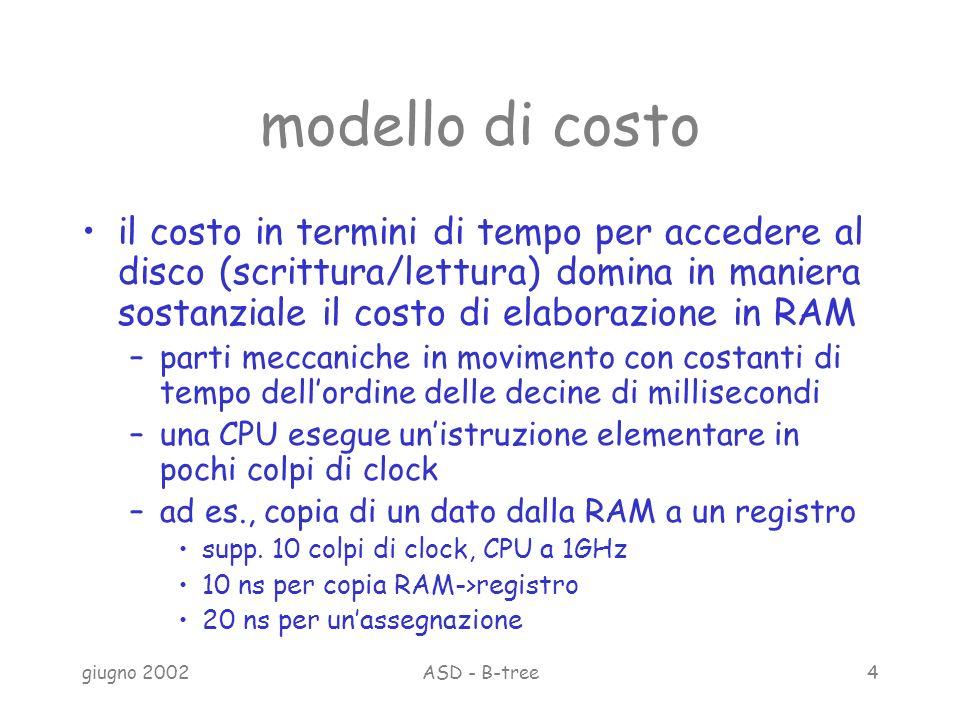 giugno 2002ASD - B-tree5 modello di costo/2 non ha più senso attribuire un costo approssimativamente costante ad ogni operazione eseguita il modello basato sulloperazione dominante è inadeguato