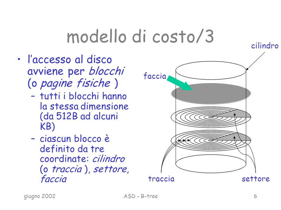 giugno 2002ASD - B-tree6 modello di costo/3 laccesso al disco avviene per blocchi (o pagine fisiche ) –tutti i blocchi hanno la stessa dimensione (da 512B ad alcuni KB) –ciascun blocco è definito da tre coordinate: cilindro (o traccia ), settore, faccia cilindro settoretraccia faccia