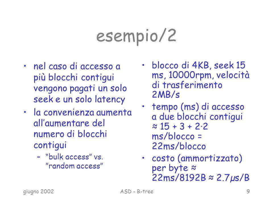 giugno 2002ASD - B-tree20 scelte progettuali un nodo = un blocco chiave c bit riferimento a sottoalbero r bit in ogni nodo rm + c (m - 1) bit m = (B + c )/(r + c ) –se B = 4KB, c = r = 32 bit m 64 –con n = 10ML chiavi h 6 –radice spesso mantenuta in RAM
