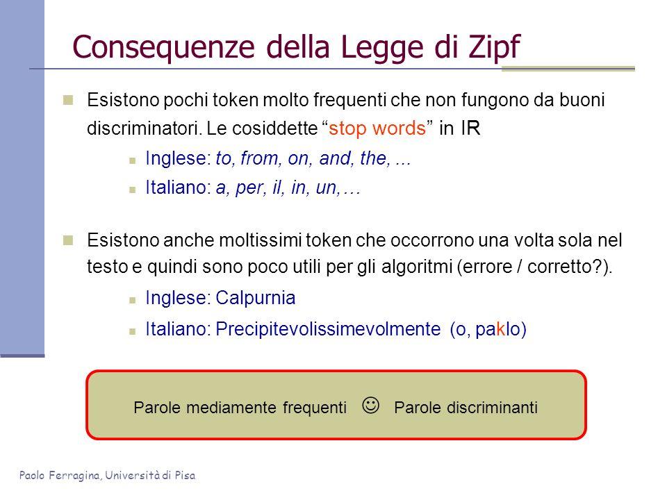 Paolo Ferragina, Università di Pisa Consequenze della Legge di Zipf Esistono pochi token molto frequenti che non fungono da buoni discriminatori.