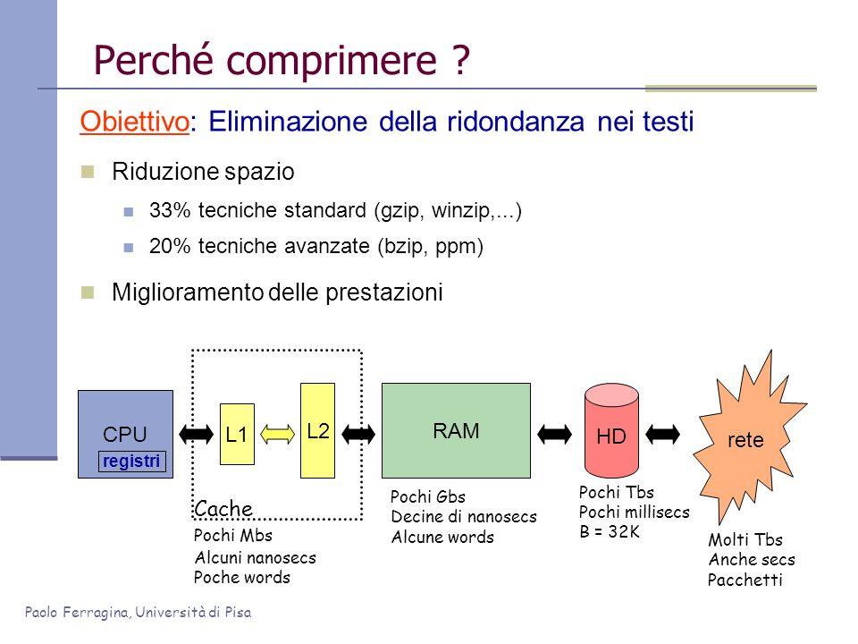 Paolo Ferragina, Università di Pisa Perché comprimere ? Obiettivo: Eliminazione della ridondanza nei testi Riduzione spazio 33% tecniche standard (gzi