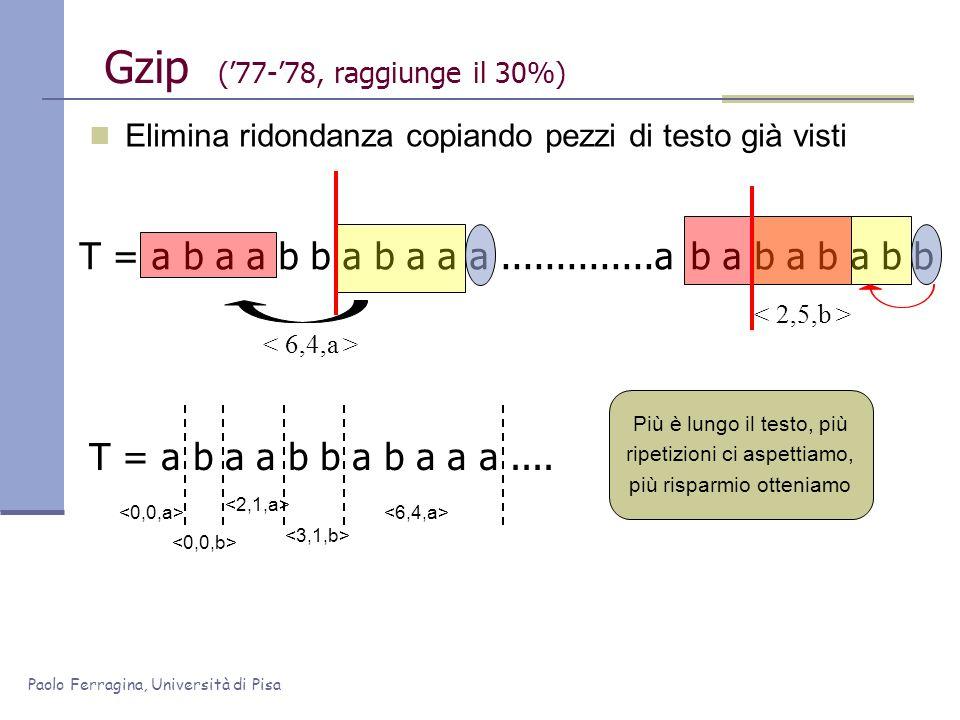 Paolo Ferragina, Università di Pisa Gzip (77-78, raggiunge il 30%) Elimina ridondanza copiando pezzi di testo già visti T = a b a a b b a b a a a.....