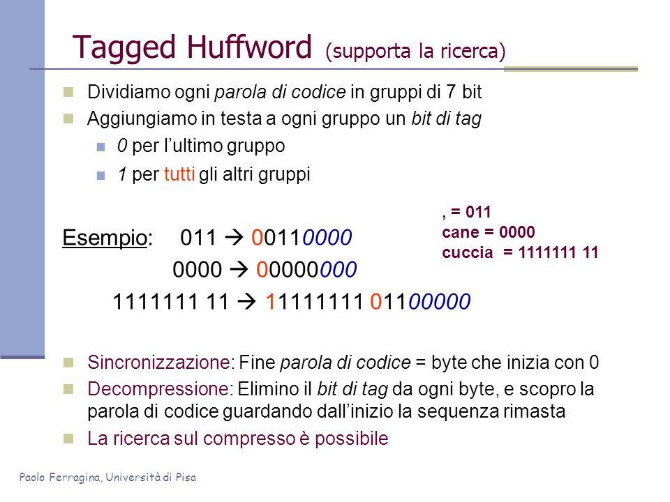 Paolo Ferragina, Università di Pisa Tagged Huffword (supporta la ricerca) Dividiamo ogni parola di codice in gruppi di 7 bit Aggiungiamo in testa a ogni gruppo un bit di tag 0 per lultimo gruppo 1 per tutti gli altri gruppi Esempio: 011 00110000 0000 00000000 1111111 11 11111111 01100000 Sincronizzazione: Fine parola di codice = byte che inizia con 0 Decompressione: Elimino il bit di tag da ogni byte, e scopro la parola di codice guardando dallinizio la sequenza rimasta La ricerca sul compresso è possibile, = 011 cane = 0000 cuccia = 1111111 11
