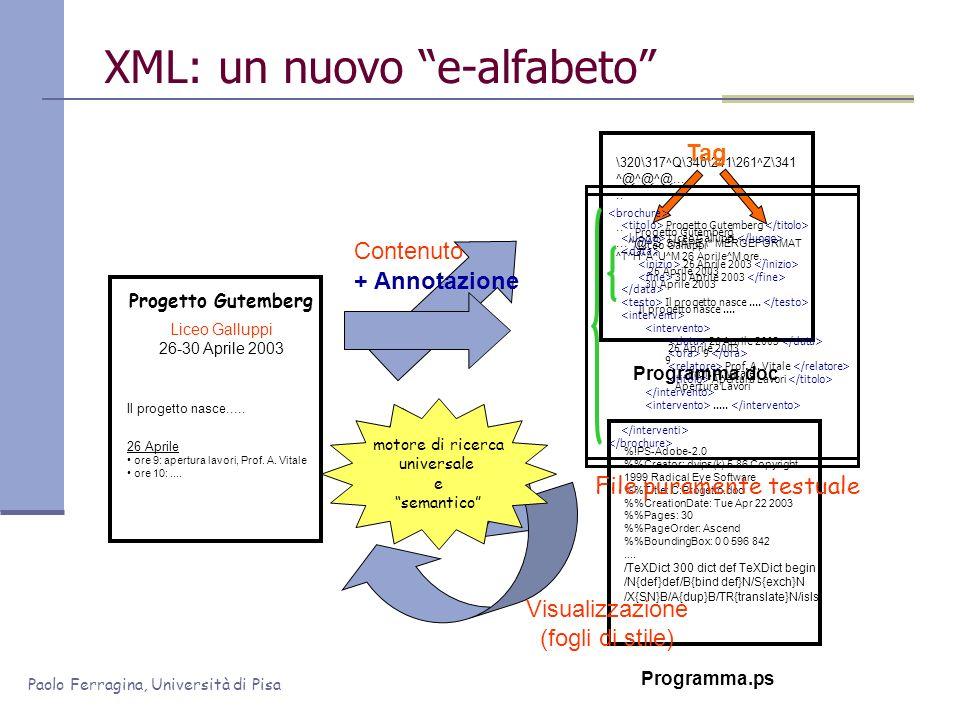 Paolo Ferragina, Università di Pisa XML: un nuovo e-alfabeto Progetto Gutemberg Liceo Galluppi 26-30 Aprile 2003 Il progetto nasce..... 26 Aprile ore
