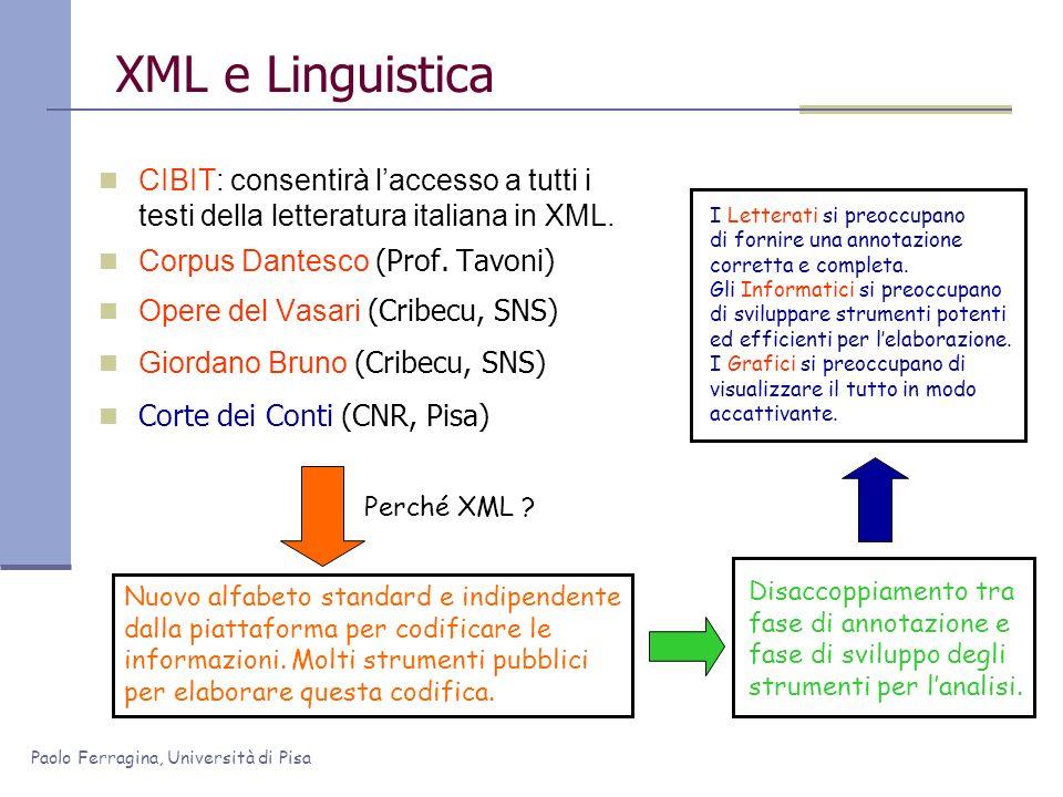 Paolo Ferragina, Università di Pisa XML e Linguistica CIBIT: consentirà laccesso a tutti i testi della letteratura italiana in XML. Corpus Dantesco (P