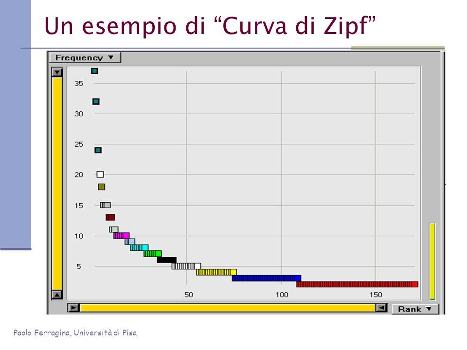 Paolo Ferragina, Università di Pisa Il prodotto della frequenza (f) di un token e il suo rango (r) è approssimativamente constante Un modo alternativo di vedere la cosa: Il termine di rango 1 occorre C volte Il secondo termine più frequente occorre C/2 volte Il terzo termine occorre C/3 volte … La legge di Zipf, nel dettaglio f = c N / r r * f = c N f = c N / r Legge di base Legge generale