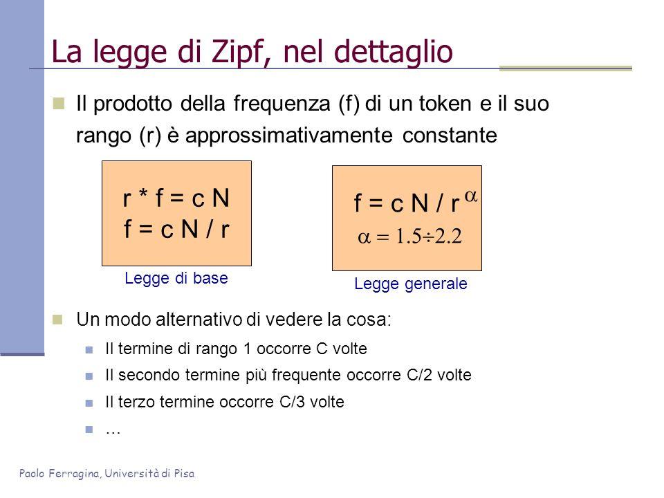 Paolo Ferragina, Università di Pisa Il prodotto della frequenza (f) di un token e il suo rango (r) è approssimativamente constante Un modo alternativo