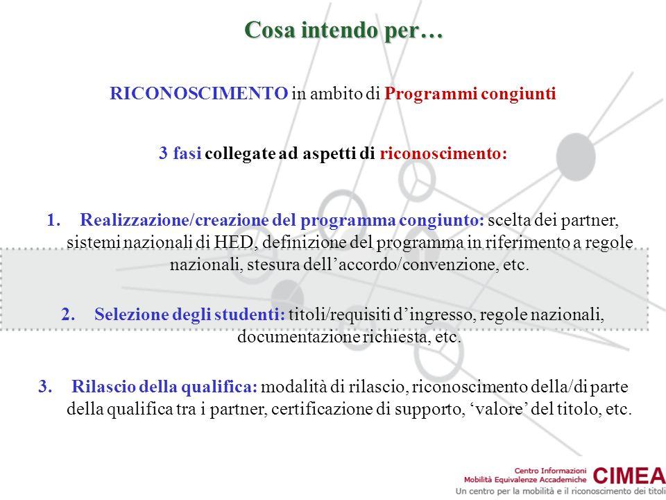 Cosa intendo per… RICONOSCIMENTO in ambito di Programmi congiunti 3 fasi collegate ad aspetti di riconoscimento: 1.Realizzazione/creazione del program
