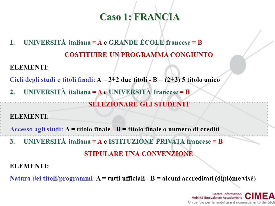 Caso 1: FRANCIA 1.UNIVERSITÀ italiana = A e GRANDE ÉCOLE francese = B COSTITUIRE UN PROGRAMMA CONGIUNTO ELEMENTI: Cicli degli studi e titoli finali: A
