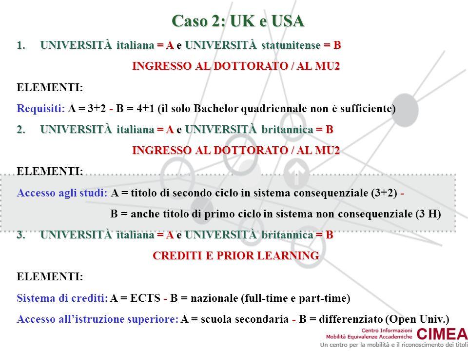 Caso 2: UK e USA 1.UNIVERSITÀ italiana = A e UNIVERSITÀ statunitense = B INGRESSO AL DOTTORATO / AL MU2 ELEMENTI: Requisiti: A = 3+2 - B = 4+1 (il sol