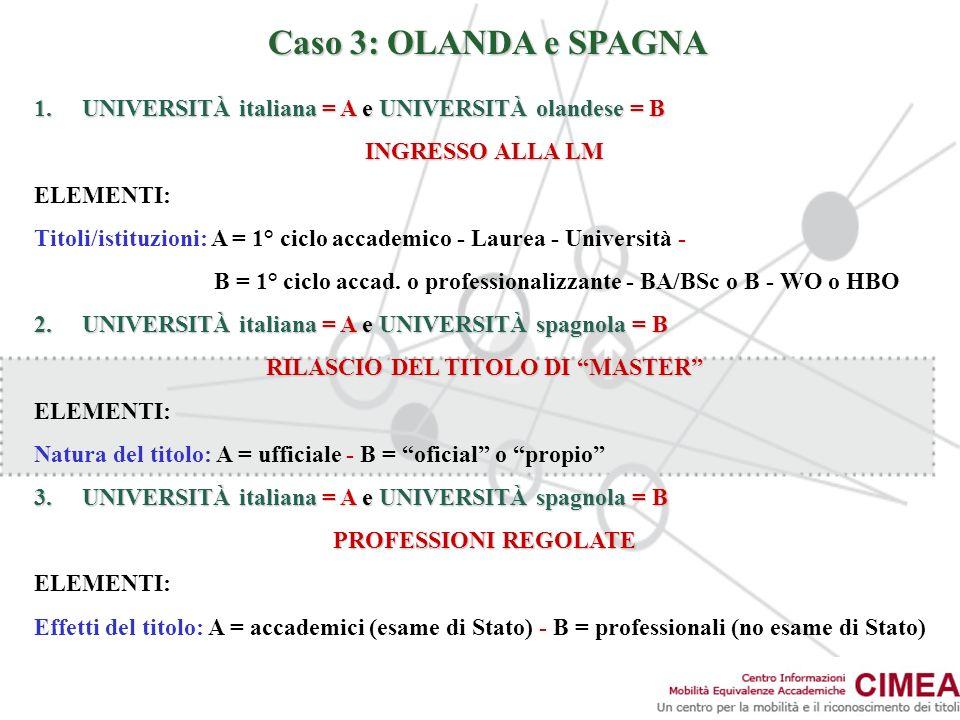 Caso 3: OLANDA e SPAGNA 1.UNIVERSITÀ italiana = A e UNIVERSITÀ olandese = B INGRESSO ALLA LM ELEMENTI: Titoli/istituzioni: A = 1° ciclo accademico - L