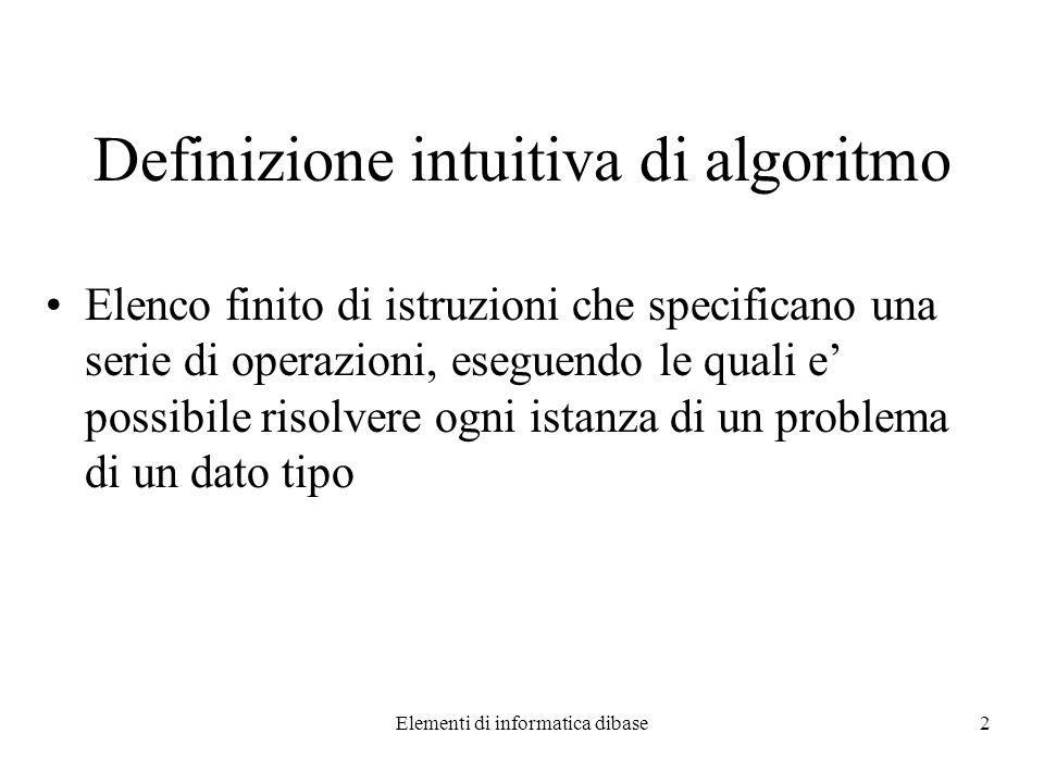 Elementi di informatica dibase3 Proprietà degli algoritmi FINITI NON AMBIGUI GENERALI