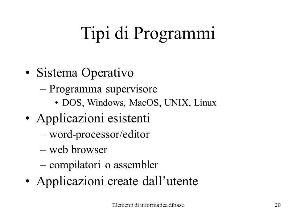 Elementi di informatica dibase20 Tipi di Programmi Sistema Operativo –Programma supervisore DOS, Windows, MacOS, UNIX, Linux Applicazioni esistenti –w