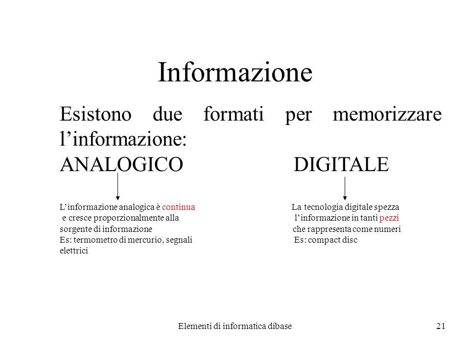 Elementi di informatica dibase21 Informazione Esistono due formati per memorizzare linformazione: ANALOGICO DIGITALE Linformazione analogica è continu