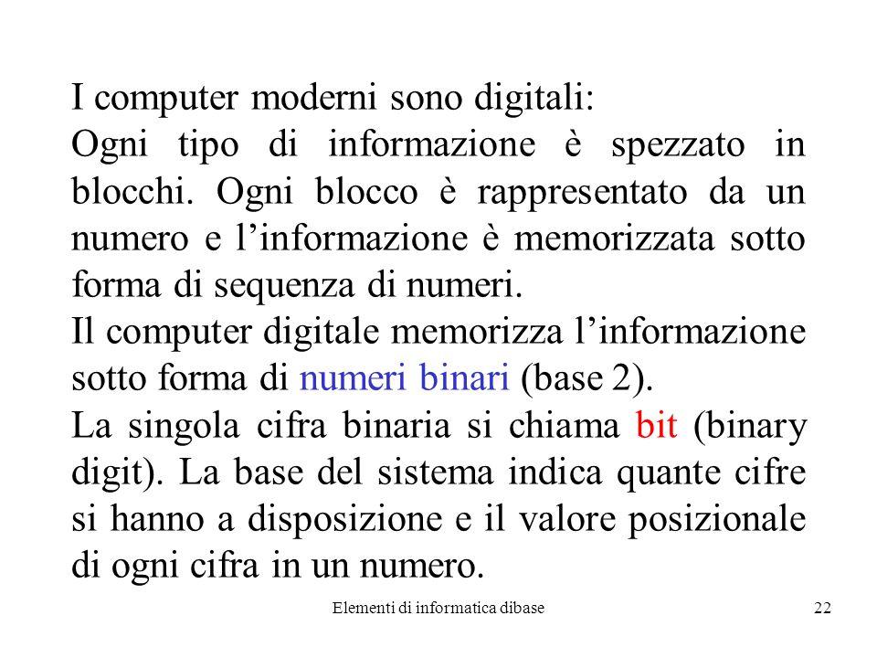 Elementi di informatica dibase22 I computer moderni sono digitali: Ogni tipo di informazione è spezzato in blocchi. Ogni blocco è rappresentato da un