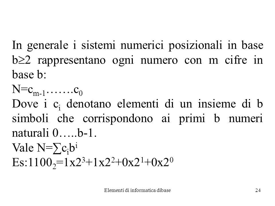 Elementi di informatica dibase24 In generale i sistemi numerici posizionali in base b 2 rappresentano ogni numero con m cifre in base b: N=c m-1 …….c