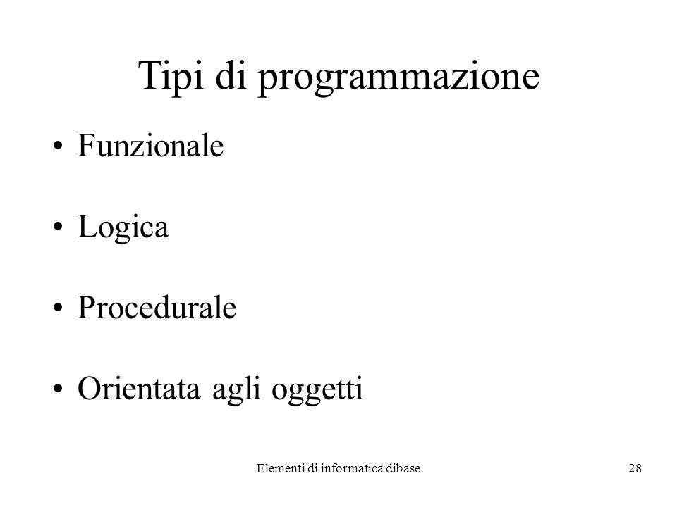 Elementi di informatica dibase28 Tipi di programmazione Funzionale Logica Procedurale Orientata agli oggetti