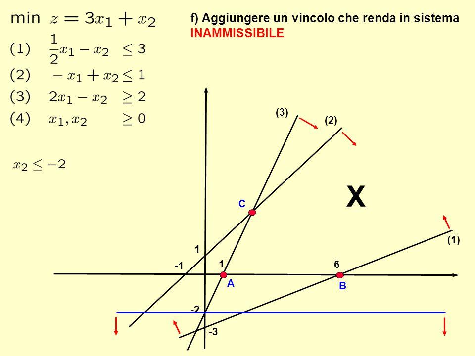 1 X 6 -3 -2 1 (1) (2) (3) f) Aggiungere un vincolo che renda in sistema INAMMISSIBILE A B C