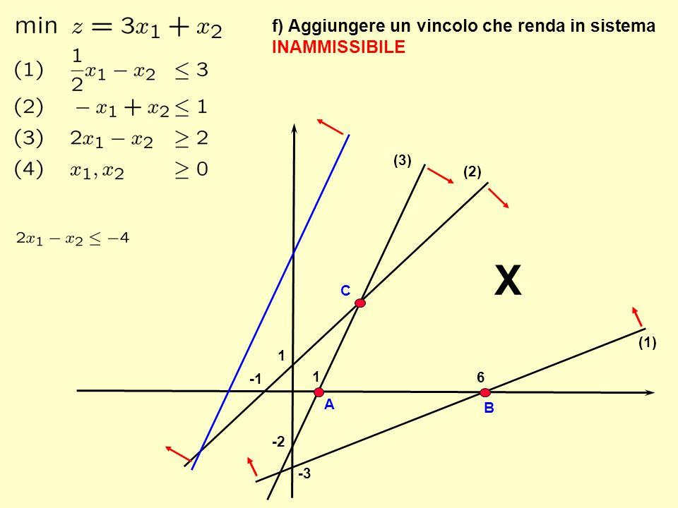 1 X 6 -3 -2 1 (1) (2) (3) A B C f) Aggiungere un vincolo che renda in sistema INAMMISSIBILE