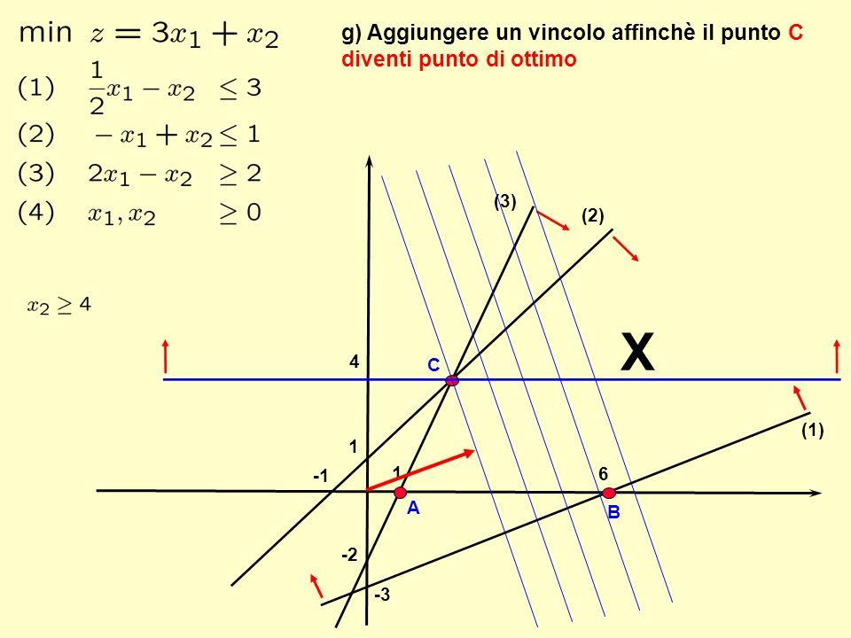 1 X 6 -3 -2 1 (1) (2) (3) A B C g) Aggiungere un vincolo affinchè il punto C diventi punto di ottimo 4
