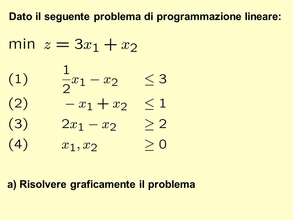 Dato il seguente problema di programmazione lineare: a) Risolvere graficamente il problema