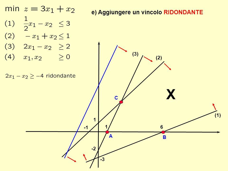 1 X 6 -3 -2 1 (1) (2) (3) e) Aggiungere un vincolo RIDONDANTE A B C